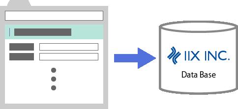 顧客データベース管理システム